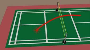 Badminton Underhand Short Serve